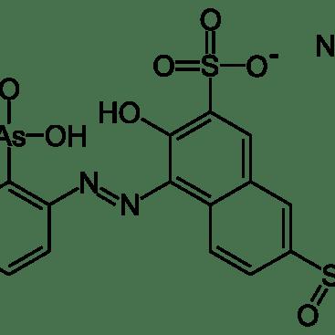 ترکیب شیمیایی چیست؟ همه چیز درباره ترکیب شیمیایی